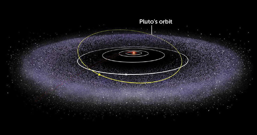 diagram showing the solar system and Pluto's orbit