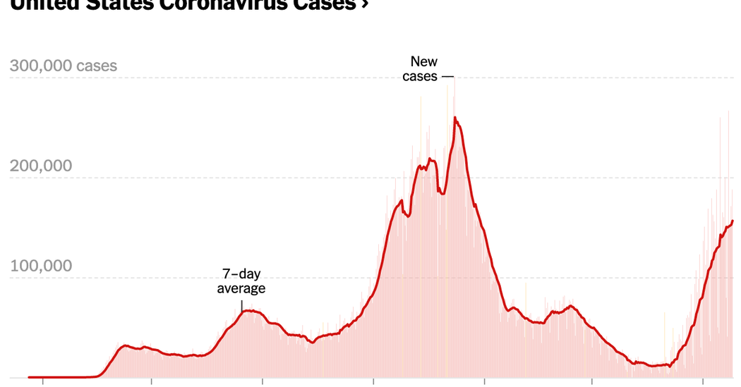 Coronavirus Briefing: What Occurred At this time