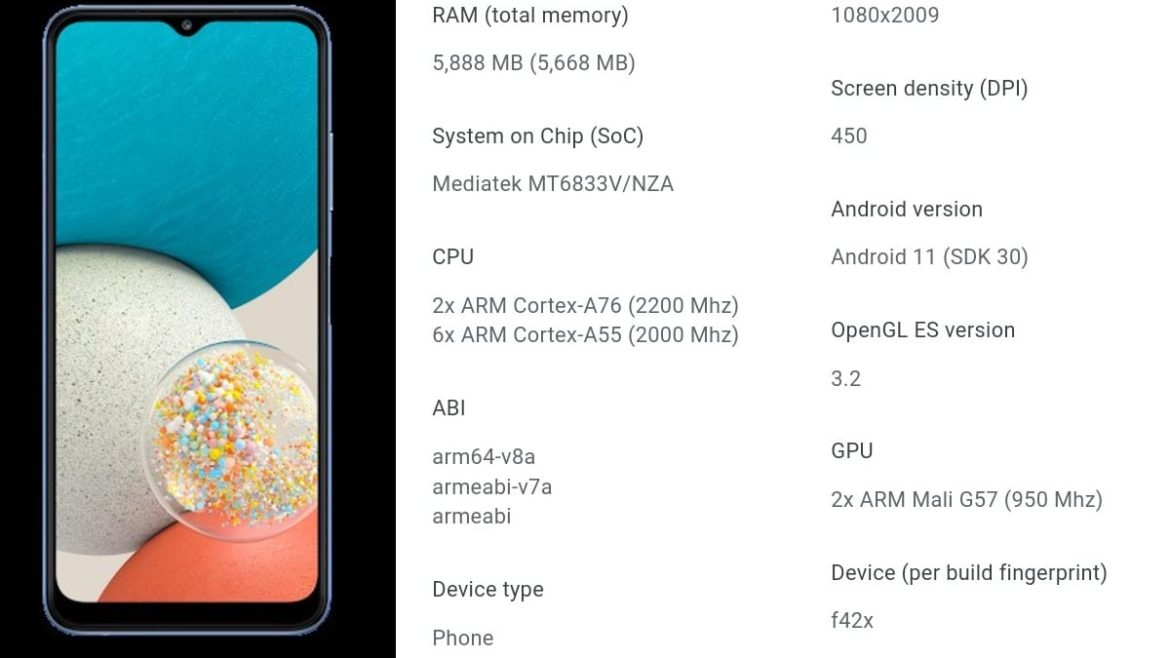 Samsung Galaxy F42 5G Specs Leak through Google Play Console Itemizing, India Launch Anticipated Quickly